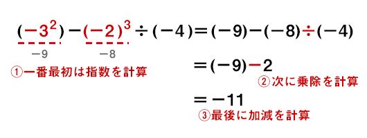 指数の計算式