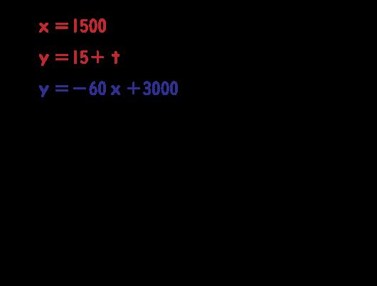 一次関数の利用-式2
