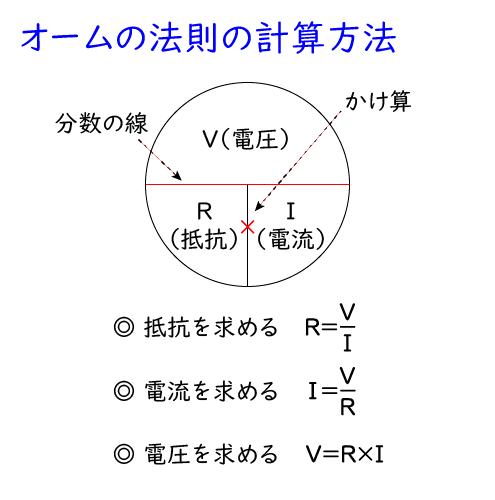 オームの法則の計算