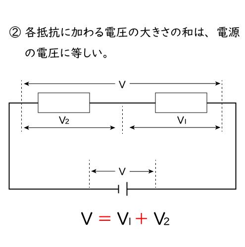 電流の計算_直列回路_2