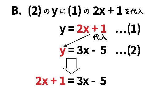 連立方程式代入法