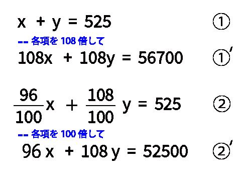 simultaneous_equations-ratio03