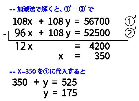 simultaneous_equations-ratio04